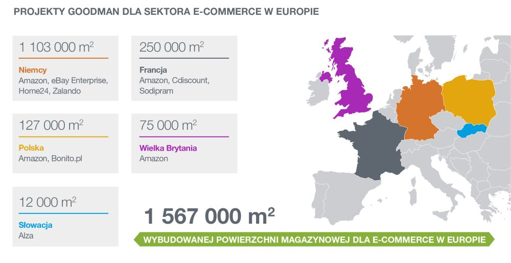 Goodman CE ecommerce-2006-2016
